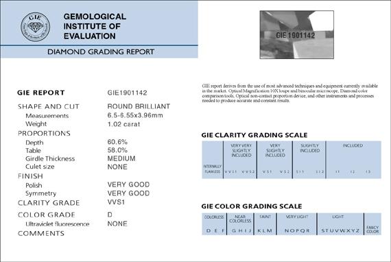 diamond grade scale
